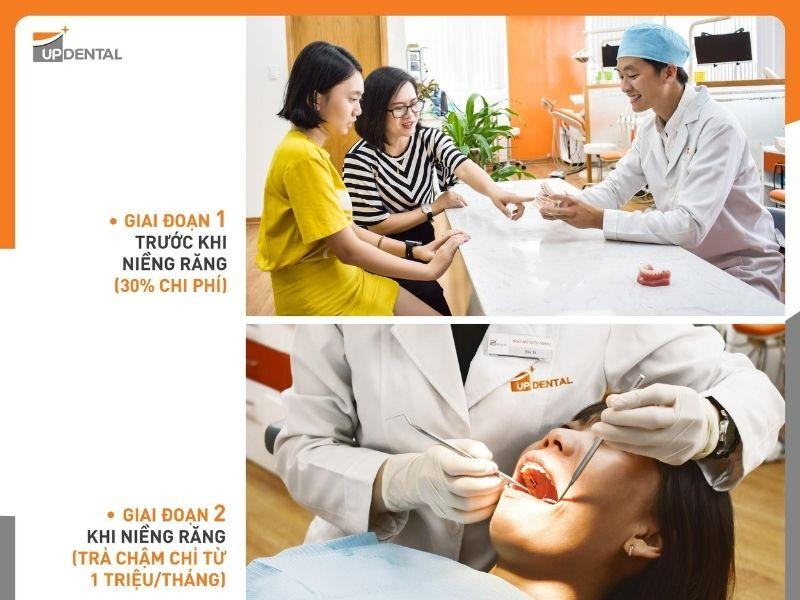 Các dịch vụ chính phục vụ cho việc niềng răng